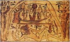Историческое развитие религии